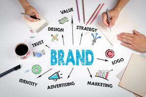 Brand Development Strategy